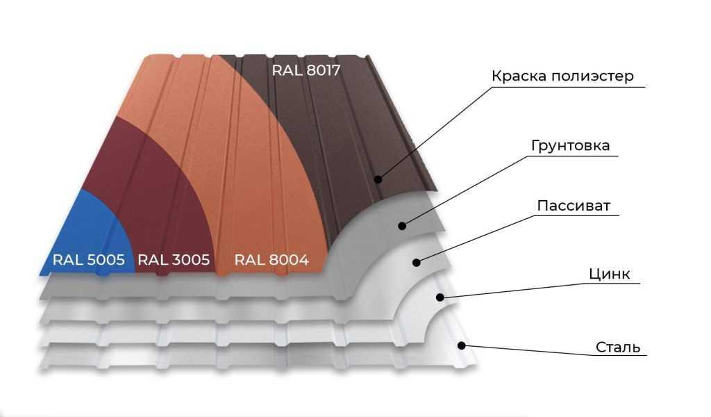 Rooffix
